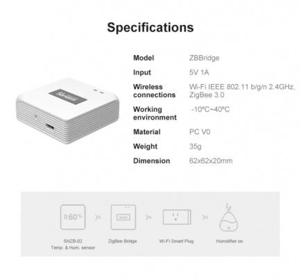Zigbee Smart Home Security Kit