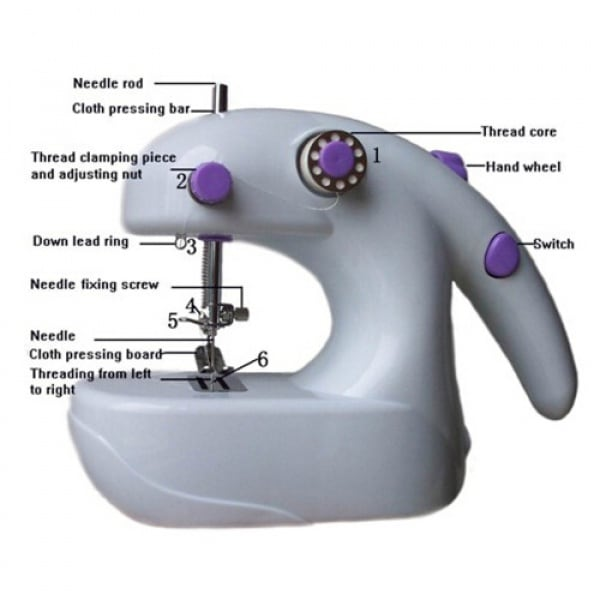 /2/-/2-In-1-Portable-Electric-Battery-Mini-Desktop-Sewing-Machine-6439426.jpg