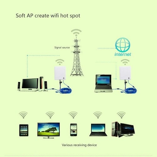 /3/0/300Mbps-High-Speed-Outdoor-Wireless-USB-Adapter-N519-6756652.jpg