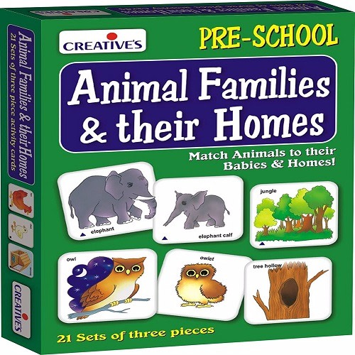 /A/n/Animal-Families-And-Their-Homes-8045400.jpg
