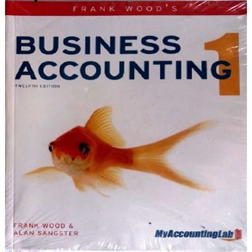 /B/u/Business-Accounting-1-7442284.jpg