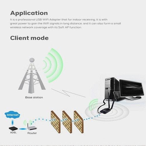 /D/u/Dual-Antenna-Wifi-Adapter---300Mbps-N315-6756933_1.jpg