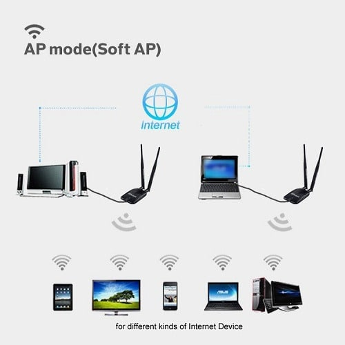 /D/u/Dual-Antenna-Wifi-Adapter---300Mbps-N315-6756934_1.jpg