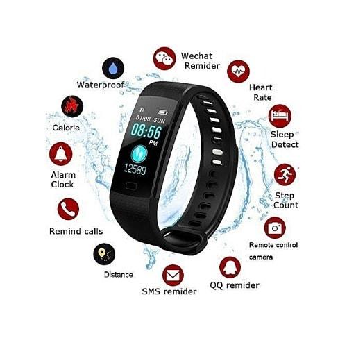 Intelligent Heart Rate Pulse Blood Pressure Tracker