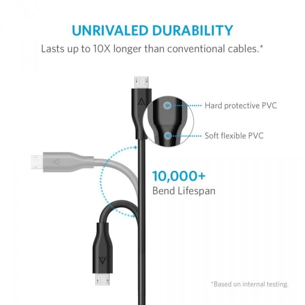 /P/o/PowerLine-6ft-1-8metres-Premium-Micro-USB-Sync-and-Charge-Cable---Black-7613640_3.jpg