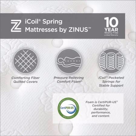 /S/p/Spring-Mattress-For-Traditional-Firm-Support---8-Mattress-7568551.jpg
